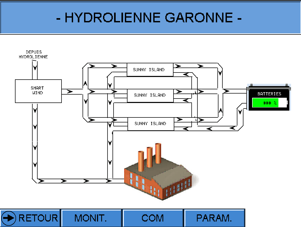 hydrolienne Garonne