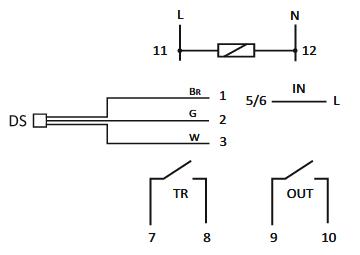 schema automate GSM