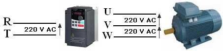 variateur de fréquence monophasé
