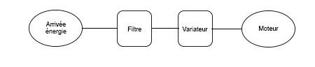 schema_filtre_anti_harmonique