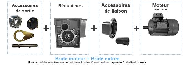 comment choisir votre moto réducteur roue et vis