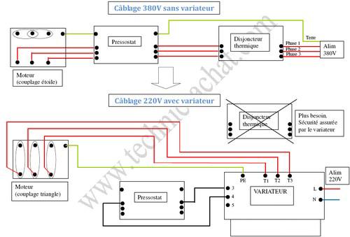 Schéma de principe pour brancher un compresseur