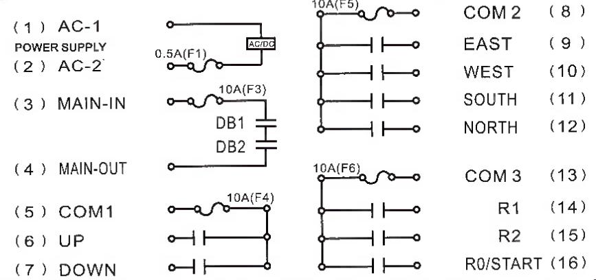 Schéma câblage télécommande