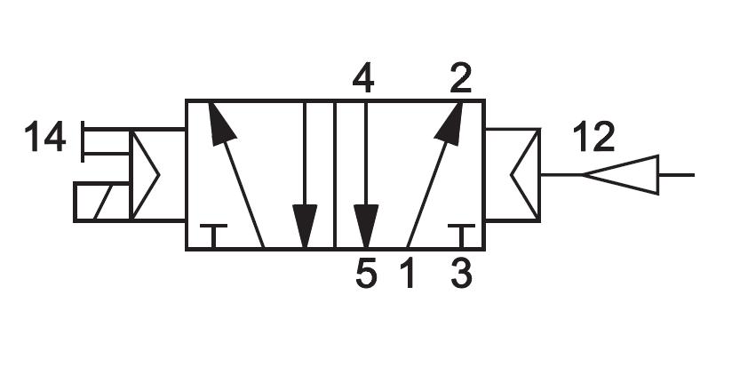 distributeur monostable commande électrique / retour pneumatique