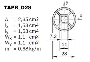 Schéma profilé aluminium rond d