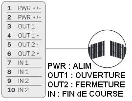 branchement télécommande portail Bluetooth PROXI_SMART_GATE