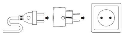 Prise télécommandée Bluetooth PROXI_SMART_XX