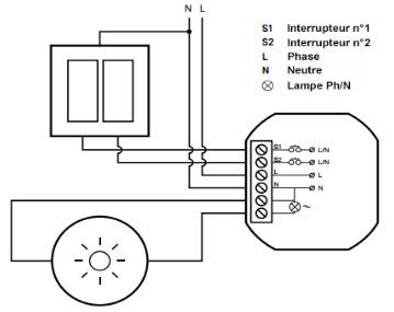 branchement télécommande lumière Bluetooth PROXI_SMART_LIGHT