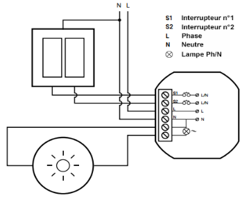branchement t�l�commande lumi�re Bluetooth PROXI_SMART_LIGHT